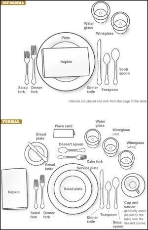 Informal and Formal Table Setting --Good to know!