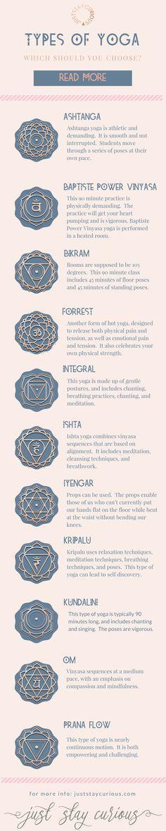 What type of yoga should I do? http://www.yogaweightloss.net/category/types-of-yoga/ #YoYoYoga-PosesandRoutines