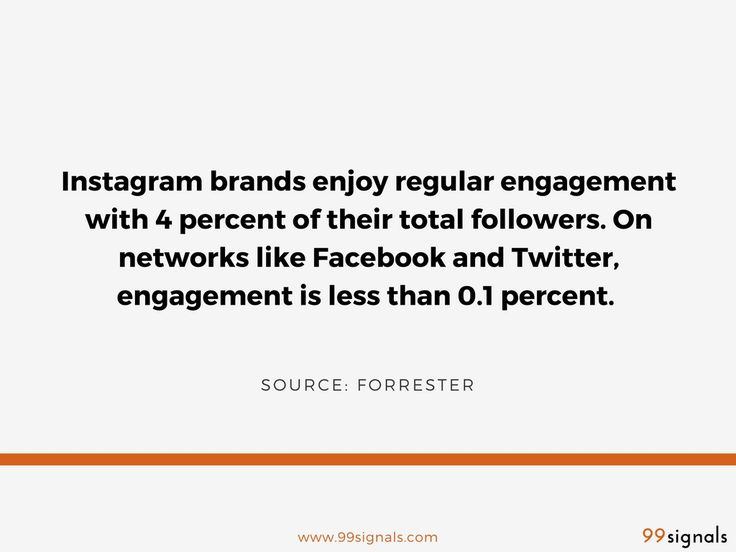 Engagement on Instagram - 7 Proven Growth Hacking Tactics to Get More Instagram Followers #SMM #GrowthHacking