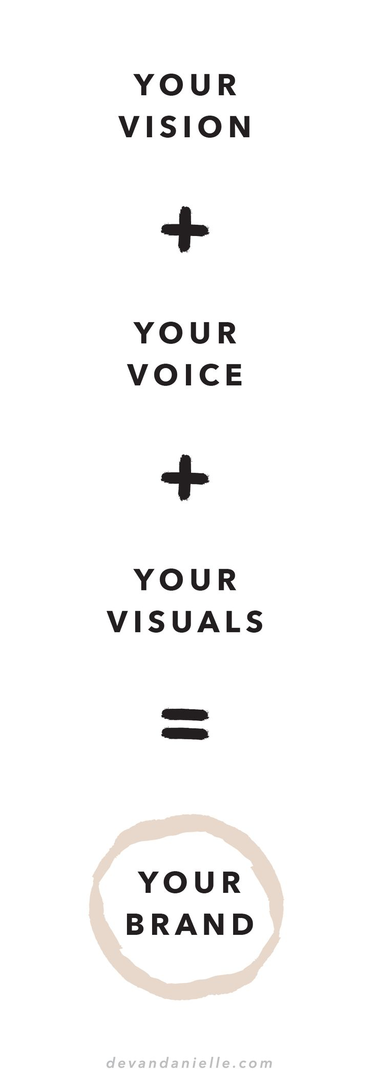 This is how you find your purpose; vision, voice, visuals.  Your purpose is what gives you passion in running your business.