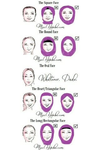 how to wear hijab according to your face shape..believe me it matters when you respect this rule..