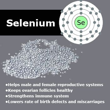 Supplements for Female Fertility