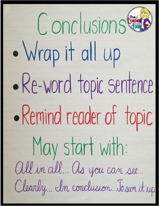 Conclusion are so tricky! Read about how I teach this difficult concept in the third of a four part series on Teaching Paragraph Writing: Conclusions.