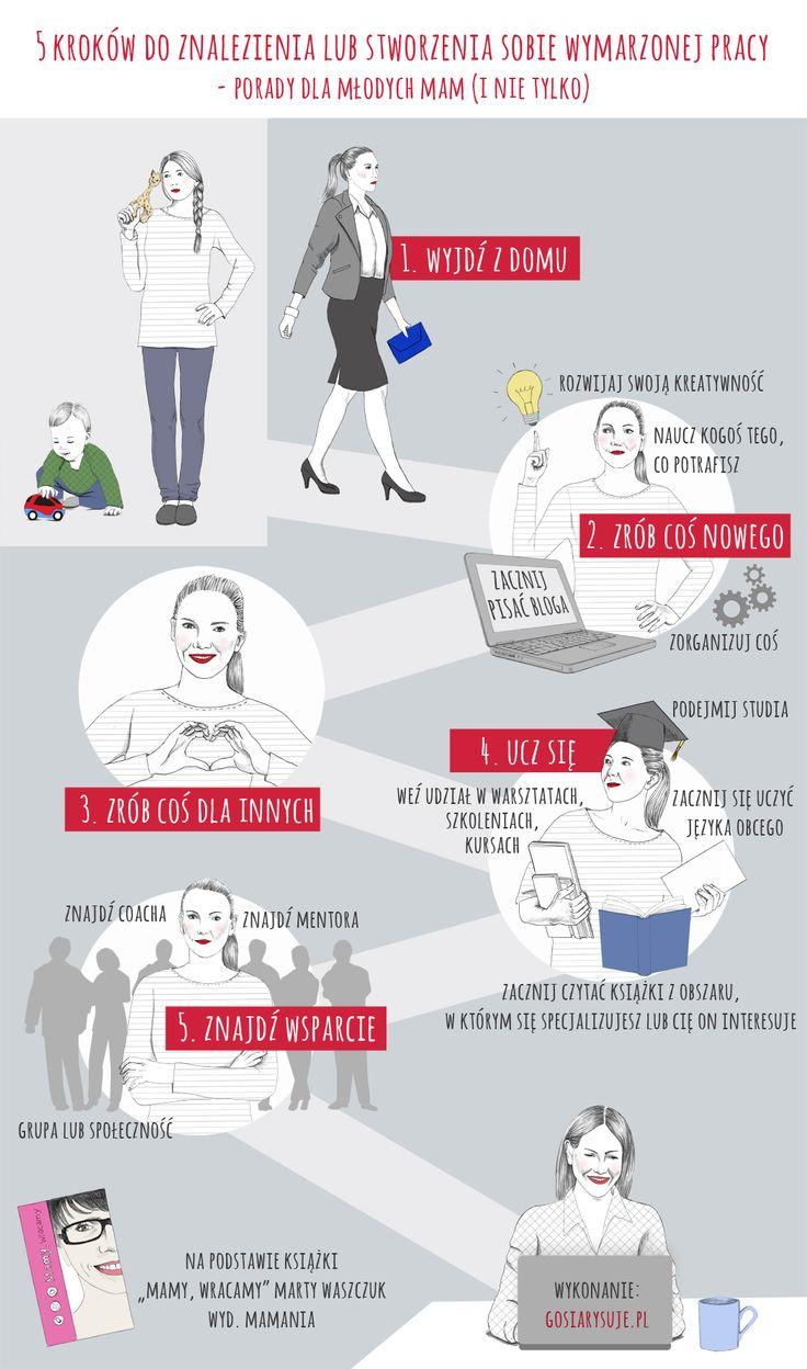 5 kroków do znalezienia lub stworzenia sobie wymarzonej pracy