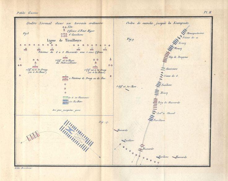 """Source : Decker, """"De la petite guerre"""" (1845), Planche II, citée par ex. p. 145, pour la fig. 17. Se rapporte au livre second, chap. II, 1.E. Se faire jour à travers l'ennemi."""