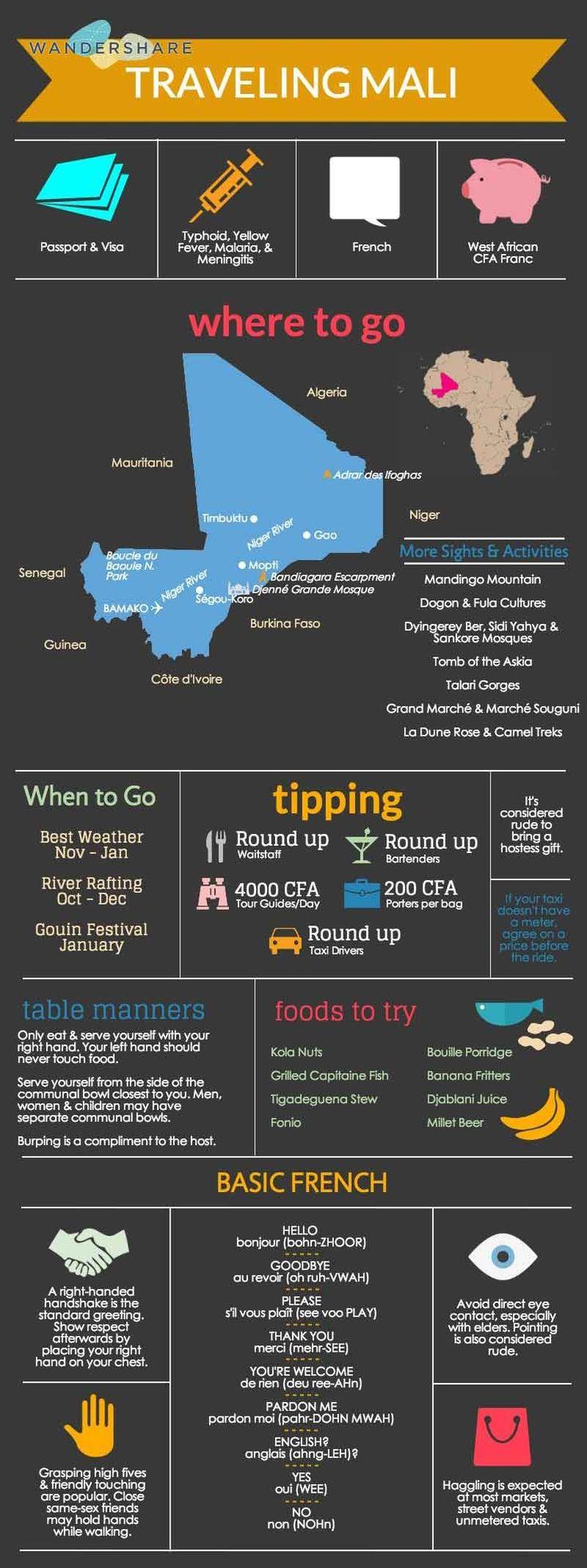 Mali Travel Cheatsheet 127 best Mapa de