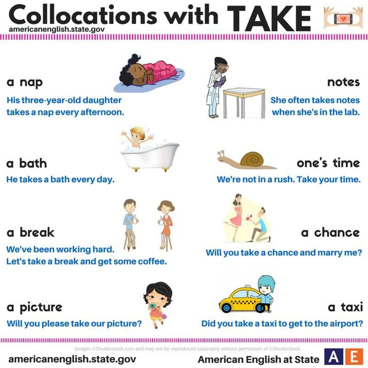 Collocations with 'Take'. #EnglishVocabulary #EnglishCollocations #EnglishVocabulary @English4Matura