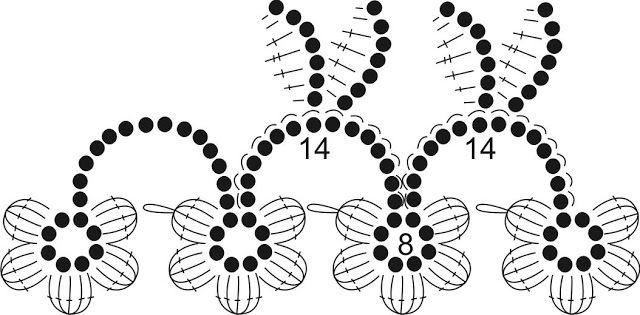 Padrão Crochet | Padrões de costura do bebê e mais