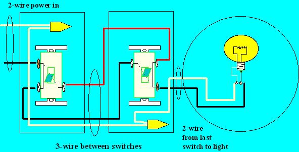 3 way switch wiring diagram electrical online 3 way. Black Bedroom Furniture Sets. Home Design Ideas