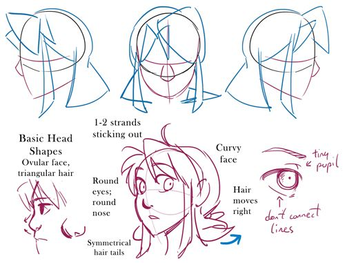 Character Design Head Shapes : Best images about character design with shapes on