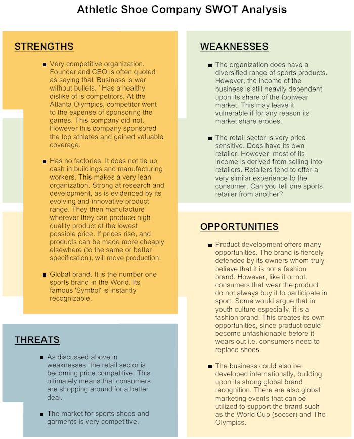 Strategic Analysis Report Swot Analysis A Great Strategic Planning