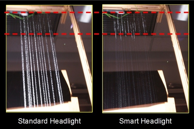 Micro-predictor for rain! #analytics > Researchers from @CarnegieMellon develop 'Smart headlight' prototype http://vrge.co/O7NJAX