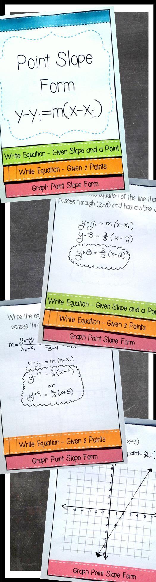 point slope form worksheet doc 1000 ideas about algebra equations on pinterest two distance. Black Bedroom Furniture Sets. Home Design Ideas