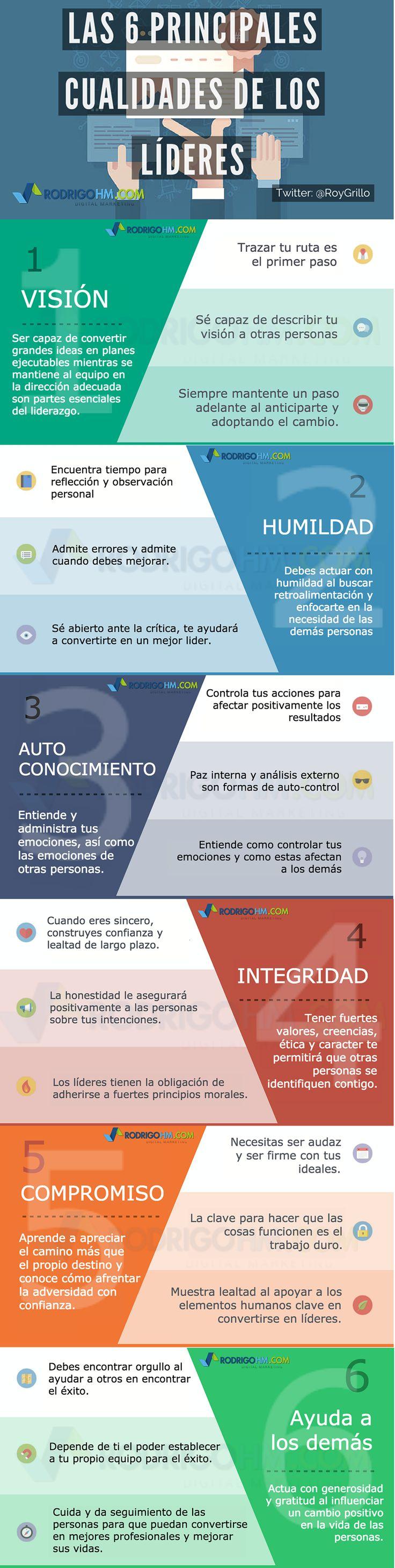 Hola: Una infografía con los 6 principales cualidades de los líderes. Vía Un saludo