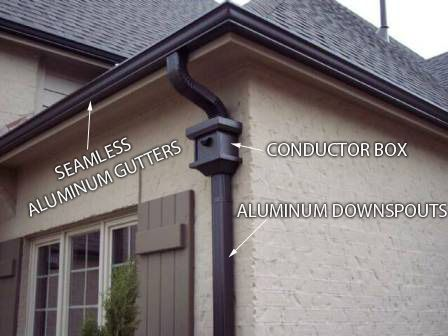 47 Best Images About Downspouts On Pinterest