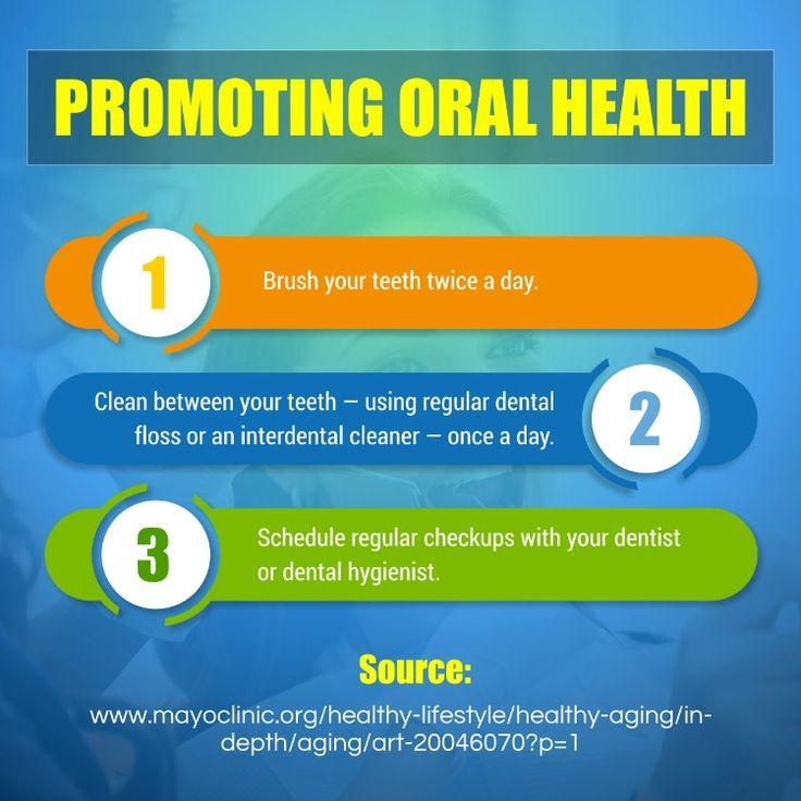 Promoting Oral Health OralHealth DentalCareTips Oral