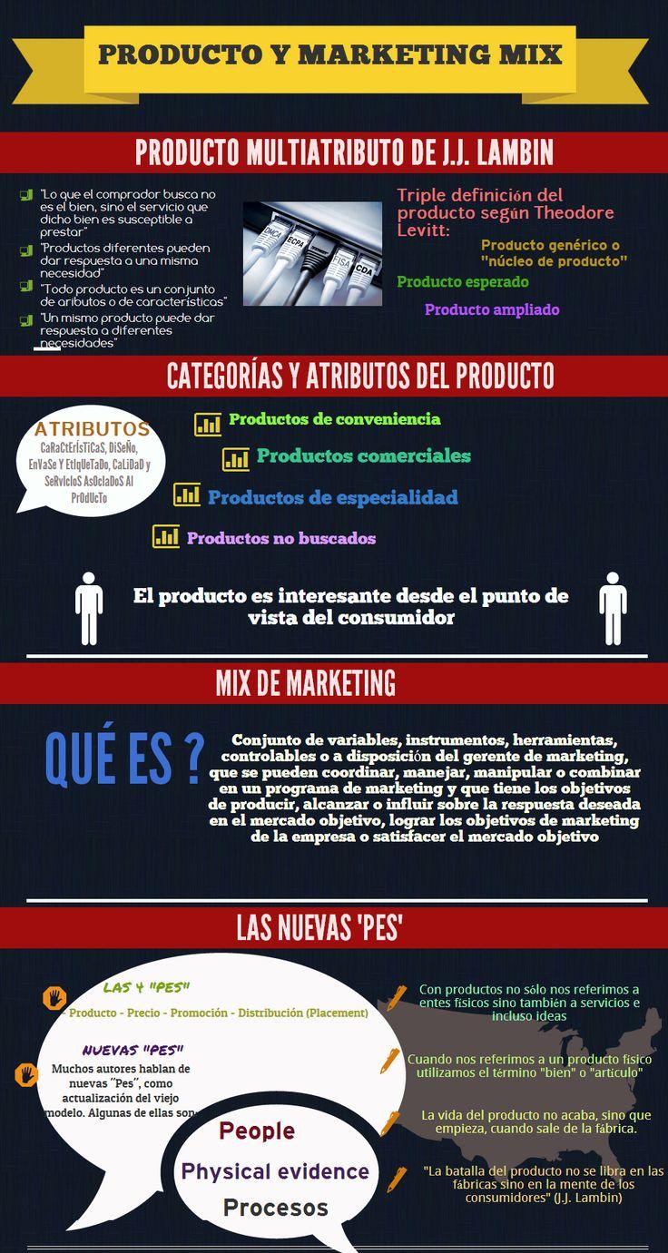 Producto y Marketing Mix #infografia