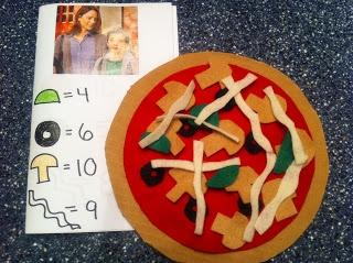 pizzas mathématiques