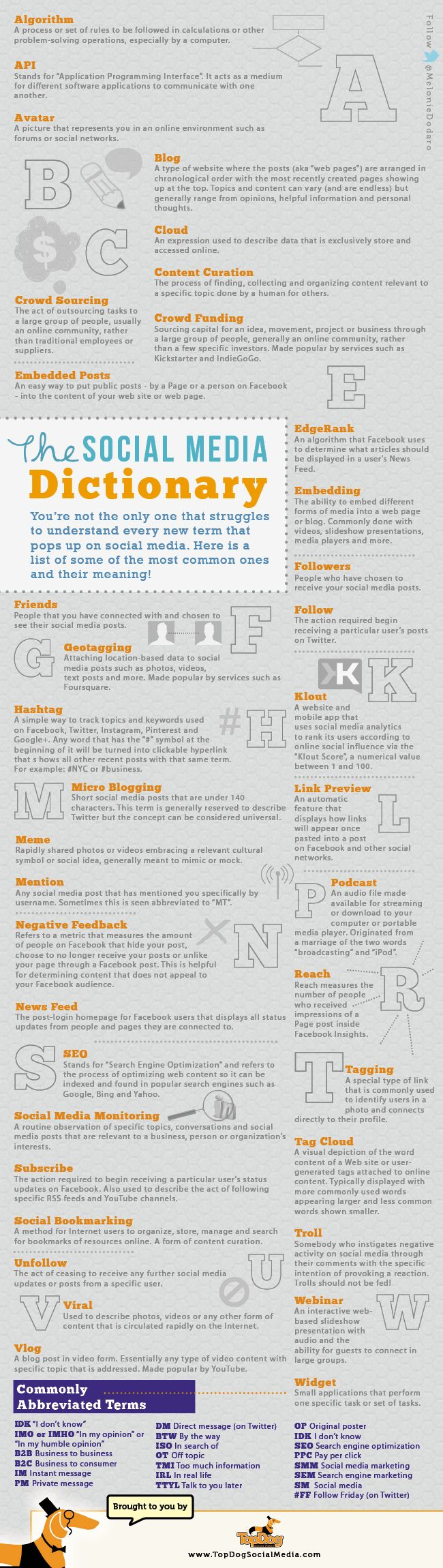 The Complete Social Media Dictionary; Social Media Glossary of Terms  Are you often confused by some of the terms that didn't exist a few short years ago? Social media has created it's own language. In this article and handy infographic I have tried to remove the mystery out of some of the common social media language.  In this article you will find a complete social media dictionary.   http://topdogsocialmedia.com/social-media-dictionary/  #Socialmedia