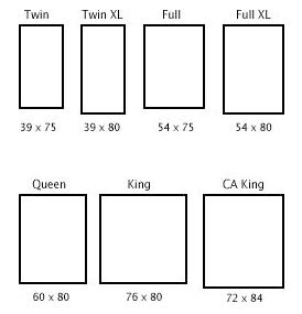 1000 ideas about Bed Size Charts on Pinterest