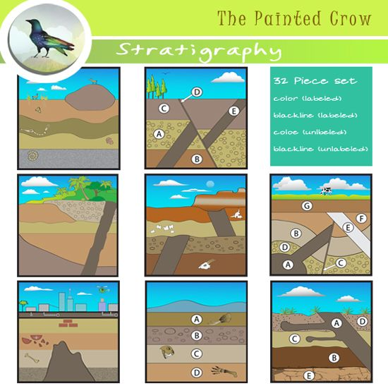 Geology Clip Art Stratigraphy Rock Layers 32 Piece