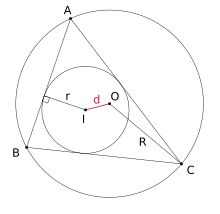 Euler's theorem in geometry - Wikipedia