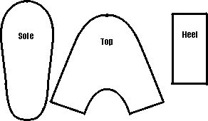 Cut Out Patterns for Moccasins   For the lining there are 3 pieces: the sole, the top and the heel ...