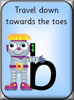 One Armed Robot letter formation cards: includes the lower case versions of b, h, k, m, n, p and r
