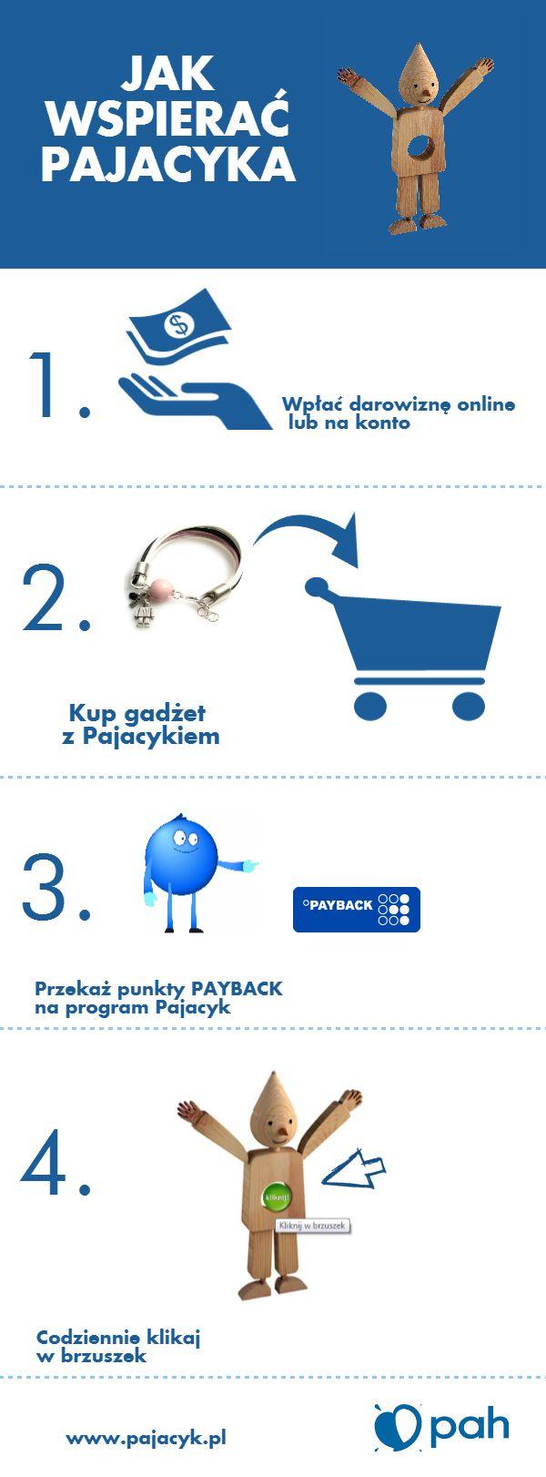 Jak wspierać Pajacyka www.pajacyk.pl