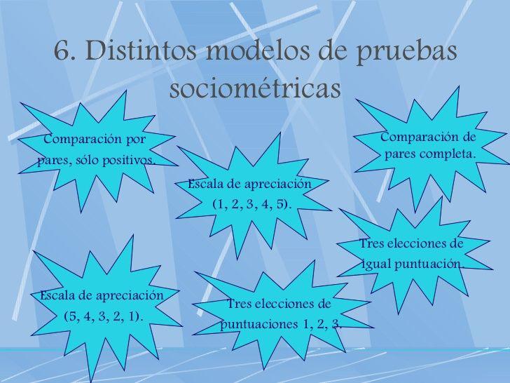 El sociograma, en Primaria.
