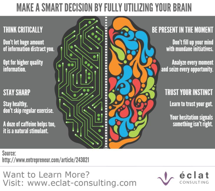Making a decision can be a daunting task, especially when the decision made affects a lot of people. Rest assured, your brain is fully capable of making such a big decision. You can learn to take advantage of your brain's capability by following this infographic.
