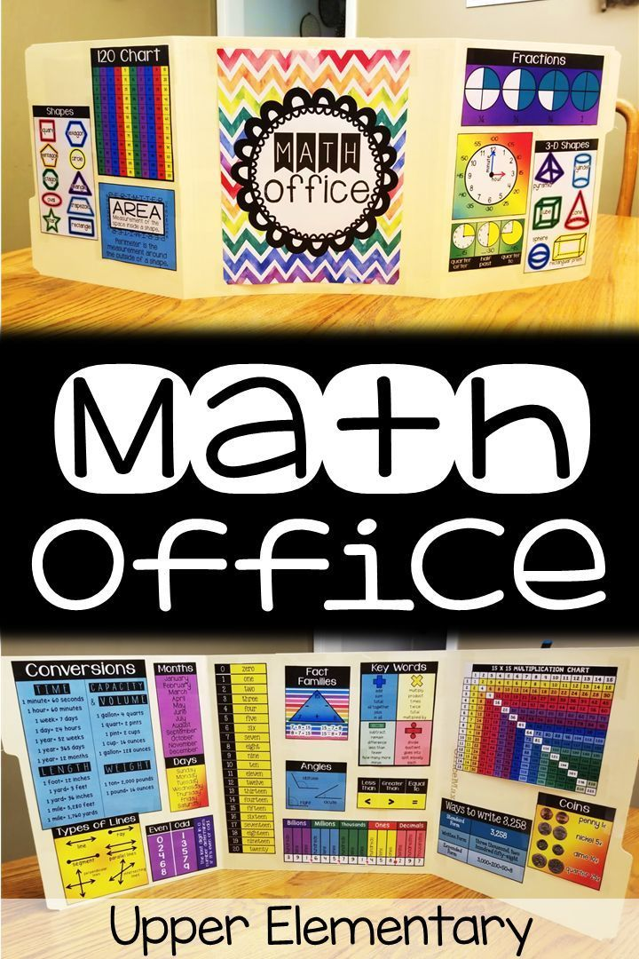 Math Office Resource Pages With A Wide Variety Of Levels Great For Special Education This Serves As Privacy Folder Well Resources