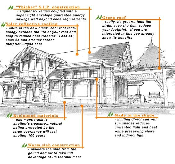 43 best modern timber homes images on Pinterest | Log houses ...