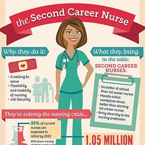 The Second Career Nurse
