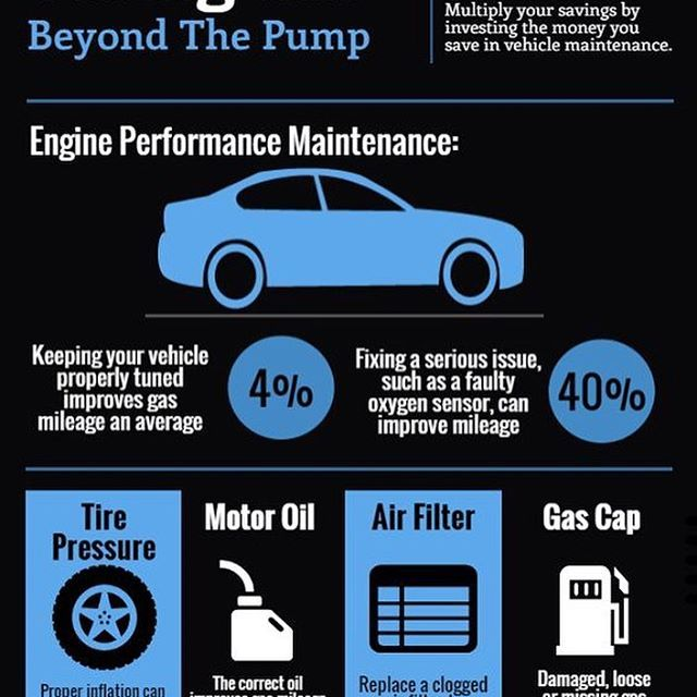 How to save gas beyond the pump! #lyftcode #lyftdriver #lyfts #lyft #uberdriver #uber #ubercode #ubereats #ubers #limos #lyftpromocode #lyftcode #car #cars #carcare #carcaretips #savemoney #infographics #infographic #gas #gasprices #gasmileage
