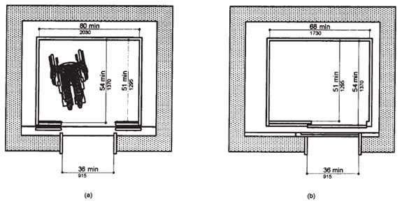 Residential elevator dimensions google search cheat for Wheelchair accessible house plans with elevator