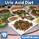 What are the dangers of foods high in uric acid? Are purines in food bad for your gout? Surprisingly, there are worse foods for gout. Get safe gout food now