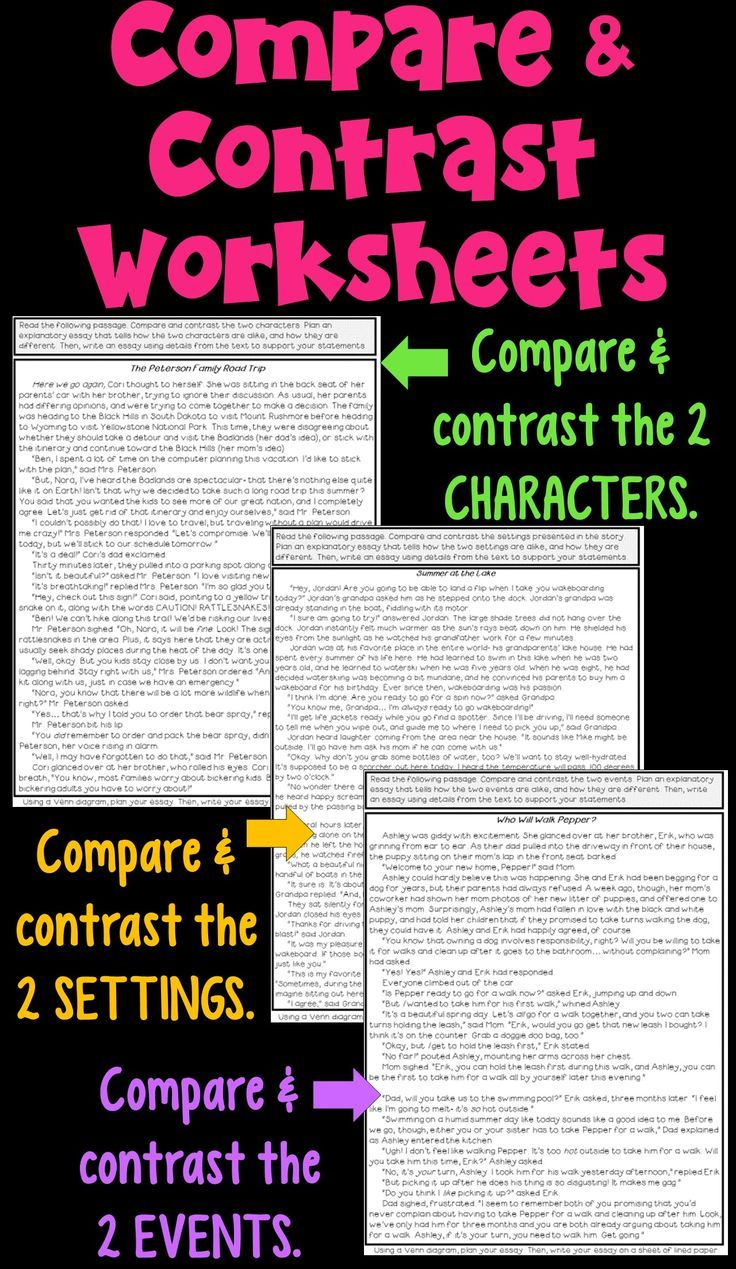 Compare and Contrast Worksheets- This packet includes 3 passages. Students create Venn diagrams to compare and contrast characters, settings, and events.