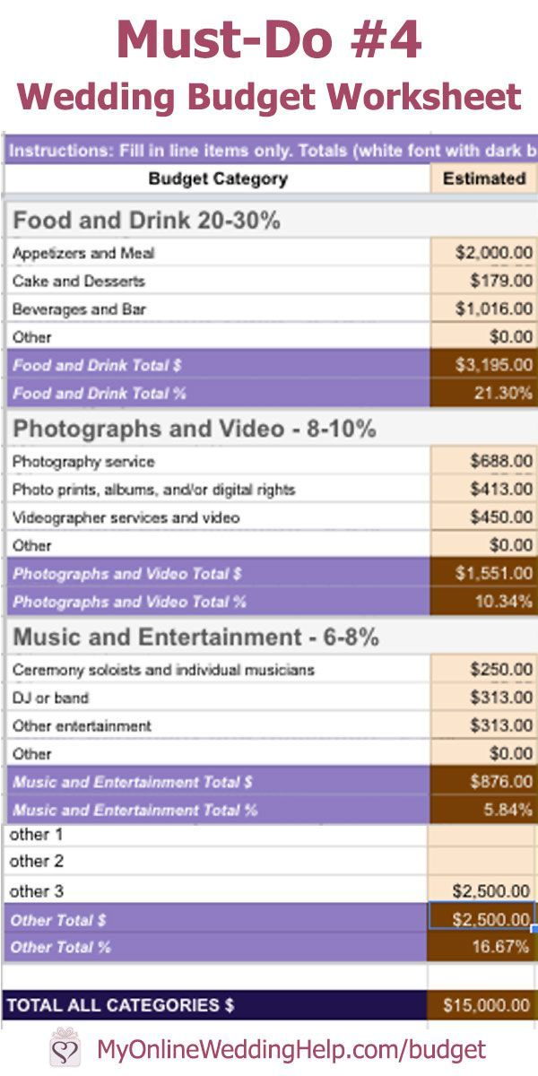 5 Must Do Wedding Budget Tips Wedding Budget Planner Wedding Budget Worksheet Wedding Budget Spreadsheet