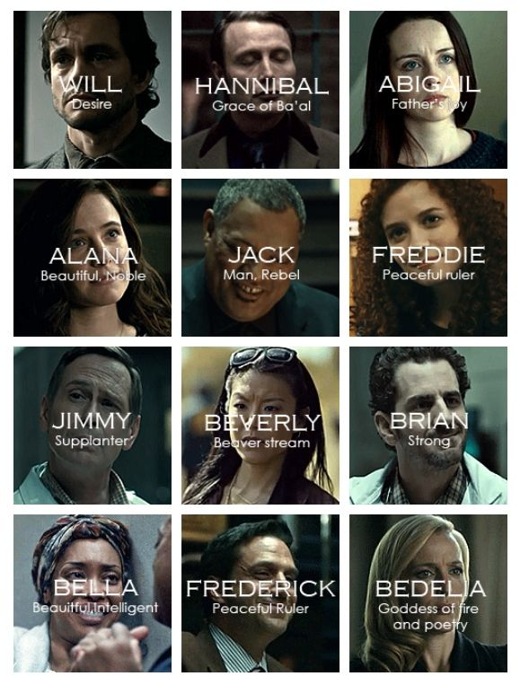 Hannibal characters + name meanings- All of Hanni's favorite Tacos in a picture with him!