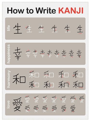 How to write Kanji. Writing kanji correctly takes years of practise. The strokes(lines) must be done accurately or no one will read it correctly. Messy isn't acceptable. The order and direction of the strokes is important too!!
