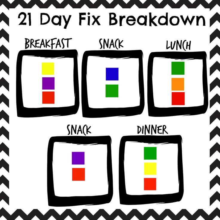Want a breakdown of how I use the 21 Day Fix Meal plan? Check out my blog: http://goo.gl/F410XL #21DayFix