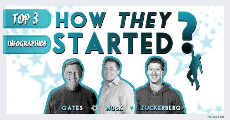 3 amazing infographics about Elon Musk, Mark Zuckerberg and Bill Gates. Interesting biography facts. Get inspiration and motivation from them. #motivation #musk #gates #zuckerberg