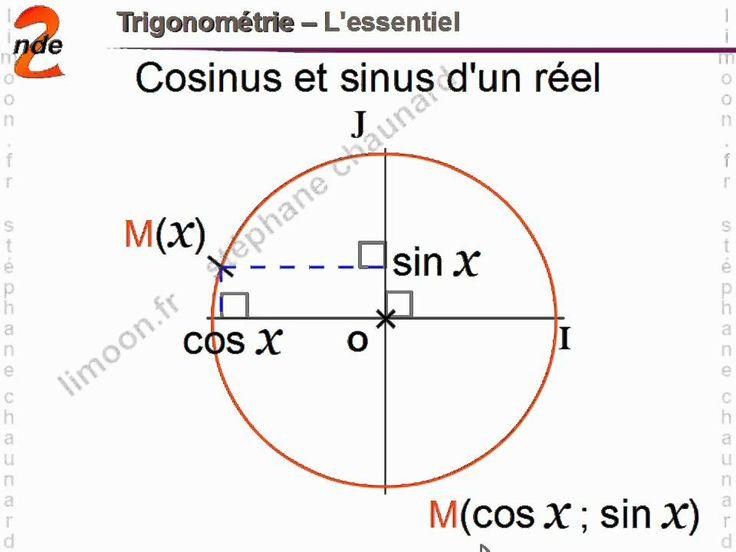 Maths 2nde - Trigonométrie - Mathématiques Seconde lycée