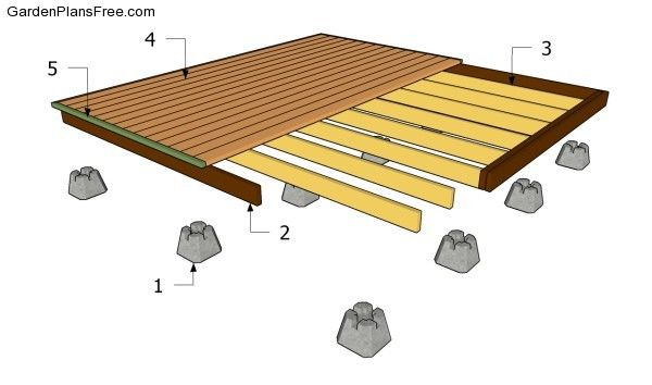 Free standing deck for the front of the house wonder if for Ground level deck plans pdf