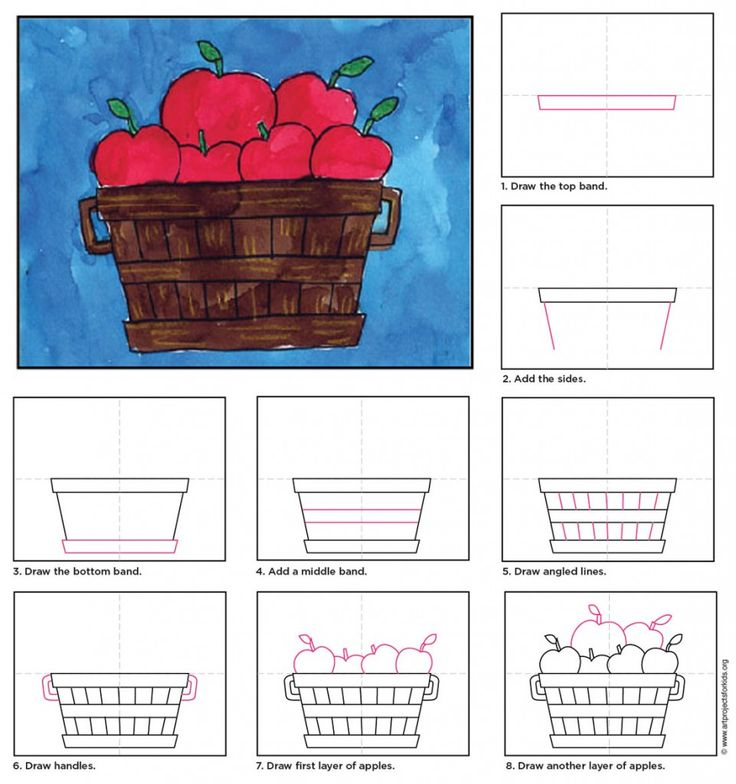 2nd / 3rd / 4th: line drawing + watercolor bushel of apples. add crayon textural lines and highlights before painting. use variety of w/c techniques for more interest