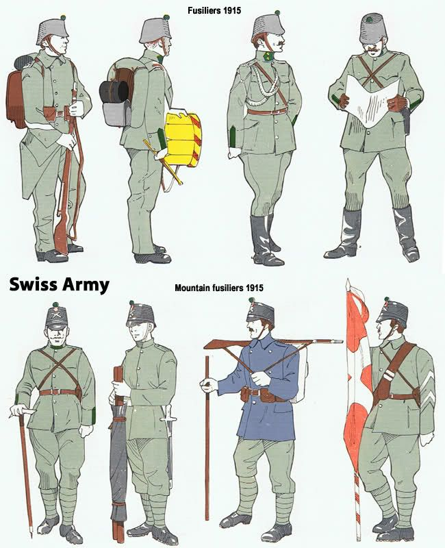 42 Best Images About Swiss Military 1900 Wwii On Pinterest