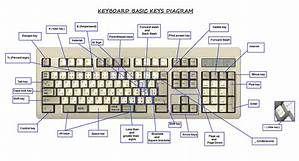 keyboard symbols list - Yahoo Image Search Results