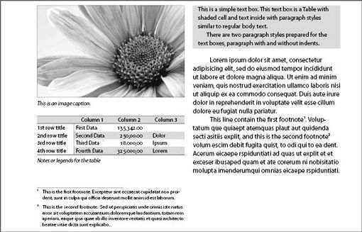 how to make a stylesheet in indesign