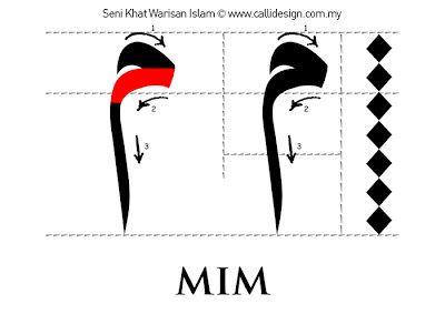Tutoriel 6: Khat Nasakh ~ Seni Khat Warisan Islam   Calligraphie islamique